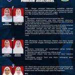 Pemilihan Ketua Senat Mahasiswa Akademi Gizi Karya Husada Kediri